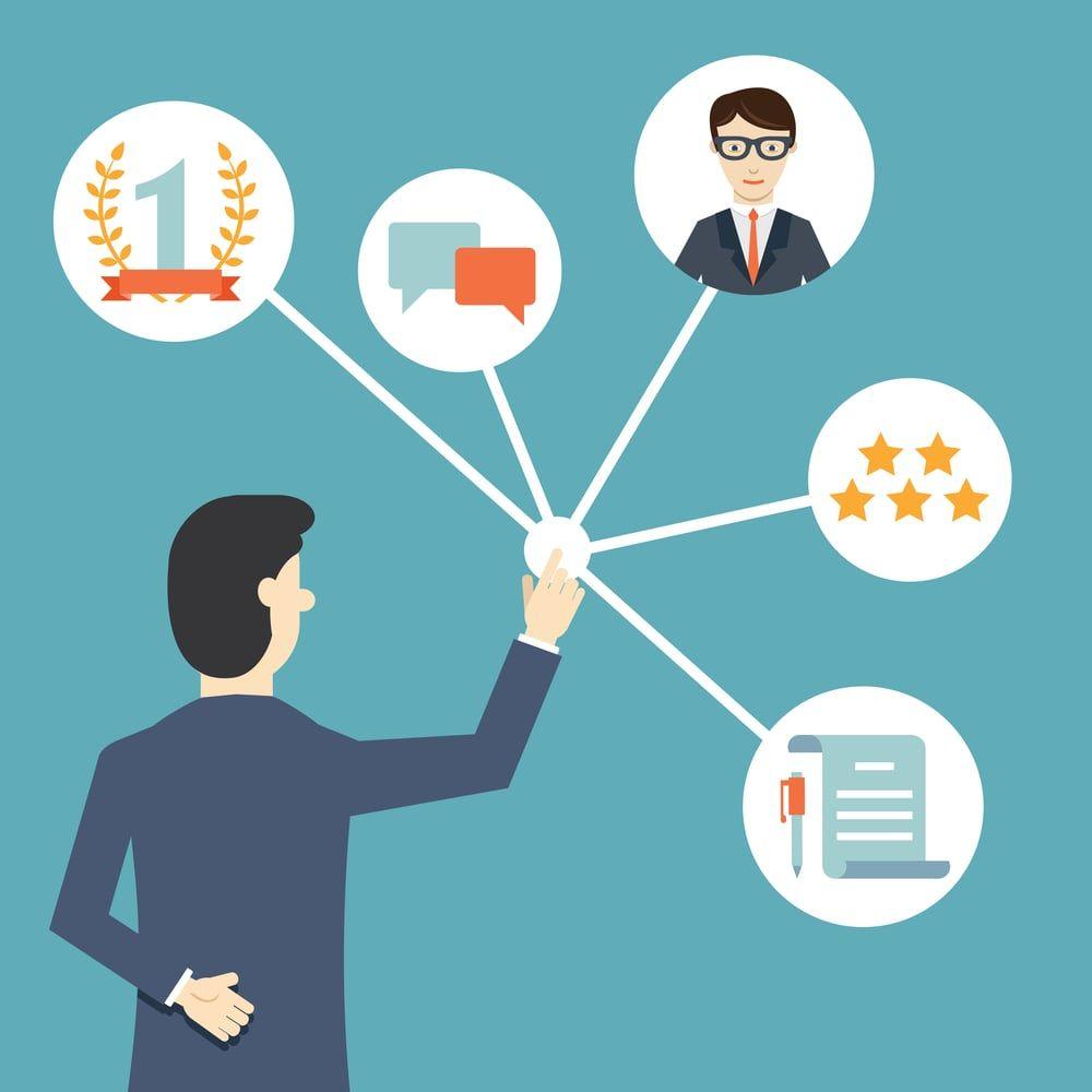 Desvendamos as principais características de um líder de sucesso